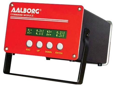 Aalborg SDPROC Command Module   Flow Meter Monitors   Aalborg-Flow Meters    Supplier Saudi Arabia