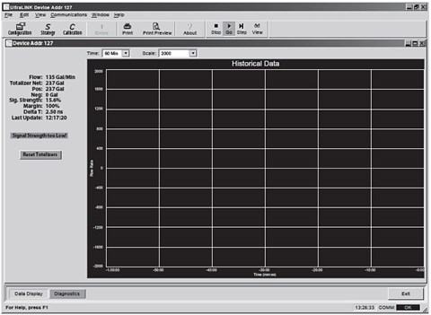 Dynasonics ULTRALINK Software CD | Dynasonics |  Supplier Saudi Arabia